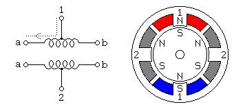 slika7_dc_elektromotori_baza_znanja_automatika.rs.jpg