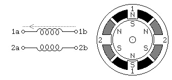 slika8_dc_elektromotori_baza_znanja_automatika.rs.jpg