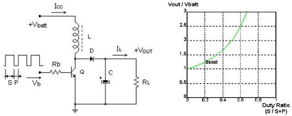 slika3_koriscenje_led_dioda_za_osvetljenje_kod_prenosivih_uredjaja_elektronika_projekti_automatika.rs.jpg