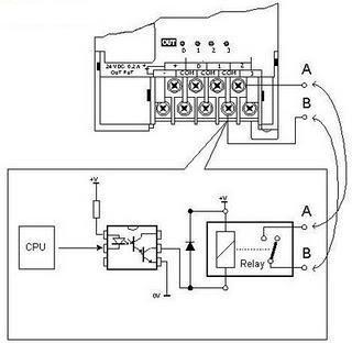 slika7_konstrukcija_plc_baza_znanja_automatika.rs.jpg