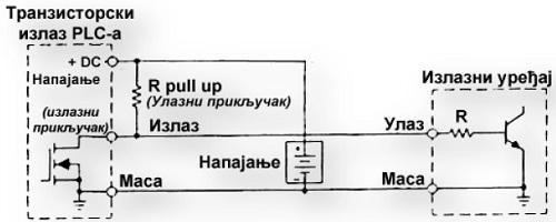 slika9_konstrukcija_plc_baza_znanja_automatika.rs.jpg
