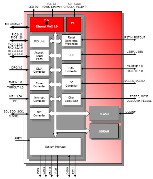 1_baza_znanja_upravljanje_procesima_plc_scada_back_nt_300_ipcchip__automatika.rs.jpg