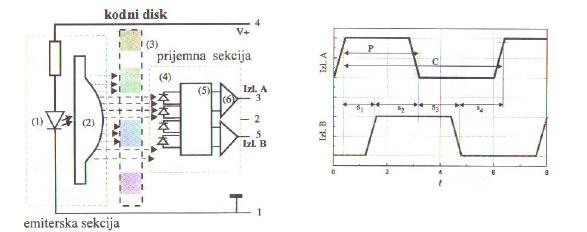 1_enkoder-senzori_i_aktuatori__elektronika_elektricna_vozila_nagradna__igra_automatika.rs.jpg
