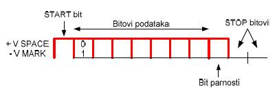 1_projekti_mikroelektronika_irda2_infrared_automatika.rs.jpg