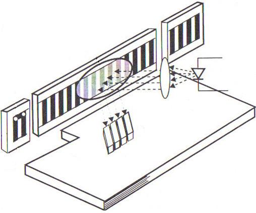 2_enkoder-senzori_i_aktuatori__elektronika_elektricna_vozila_nagradna__igra_automatika.rs.jpg