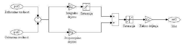 7_maxon_dc-senzori_i_aktuatori__elektronika_elektricna_vozila_nagradna__igra_automatika.rs.jpg