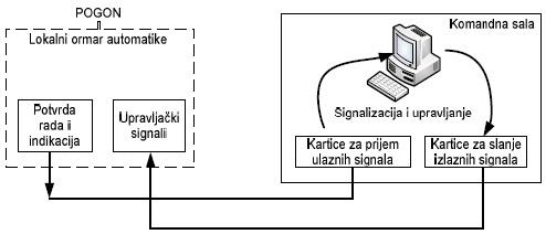 slika1_scada_fabrika_glinice_birac_upravljanje_vizualizacija_procesima_nagradna_igra_automatika.rs.jpg