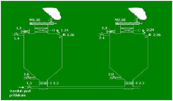 slika5_scada_fabrika_glinice_birac_upravljanje_vizualizacija_procesima_nagradna_igra_automatika.rs.jpg