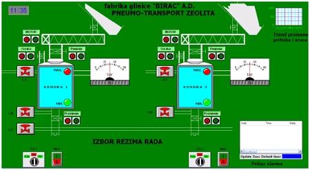 slika6_scada_fabrika_glinice_birac_upravljanje_vizualizacija_procesima_nagradna_igra_automatika.rs.jpg