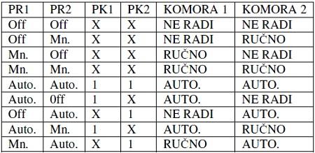 tabela1_scada_fabrika_glinice_birac_upravljanje_vizualizacija_procesima_nagradna_igra_automatika.rs.jpg