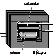 1_transformatori_baza_znanja_proracun_namotaja_izrada_transformatora_torusni_transormator_automatika.rs_2.jpg
