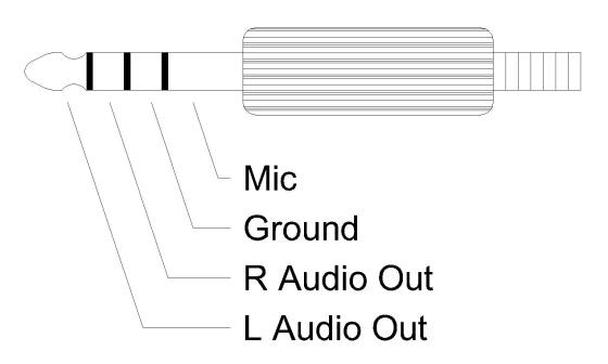 freqgen_ss_projekti_generator_frekviencije_iphone_3g_audio_pinout_elektronika_automatika.rs_2.jpg