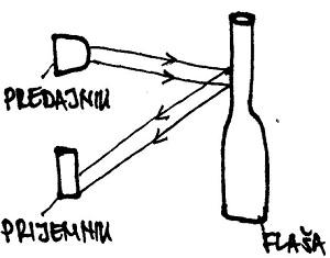 slika2 nacini za prepoznavanje boja staklenih flasa baza znanja senzori automatika.rs