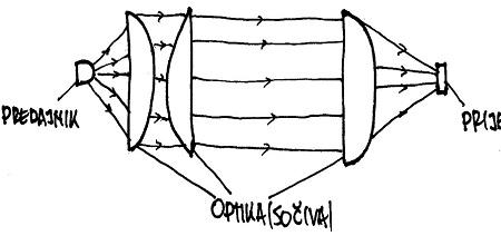 slika7 nacini za prepoznavanje boja staklenih flasa baza znanja senzori automatika.rs