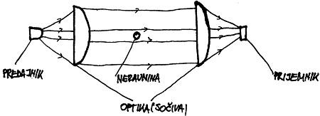slika8 nacini za prepoznavanje boja staklenih flasa baza znanja senzori automatika.rs