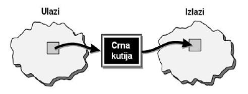 slika1 fuzzy_logic_teorija_upravljanja_fazi_logika_sau_automatika.rs