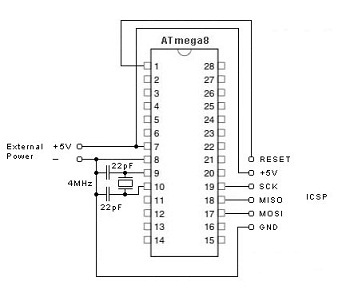 slika6 AVR_programator_rs232_atmel_elektronika_projekti_automatika.rs