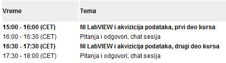 vesti ni labview online kurs trening akvizicija podataka desavanja automatika.rs