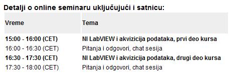 satnica vesti online kurs seminari lab view national instruments automatika.rs