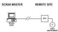 scada automatizacija softver 1 automatika rs