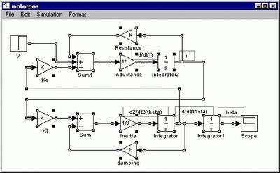 matlab uvod simulink automatika rs