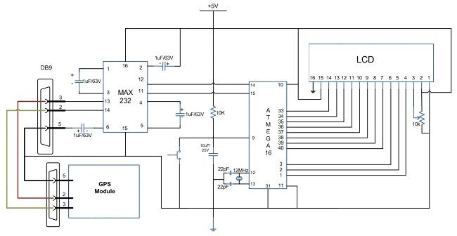 Slika1 kako_povezati_gps_modem_i_AVR_mikrokontroler_elektronika_projekti_automatika.rs