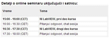 seminar ni labview-automatikar.rs