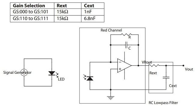 slika2 adjd-e622-qr999_RGB_senzor_boja_baza_znanja_elektronika_automatika.rs