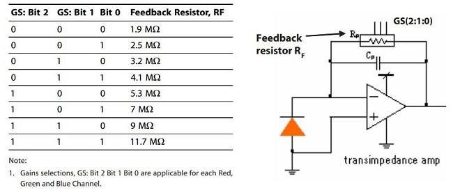slika3 adjd-e622-qr999_RGB_senzor_boja_baza_znanja_elektronika_automatika.rs