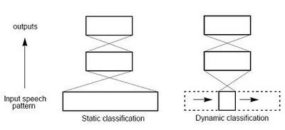 staticki i dinamicki pristupi automatika rs