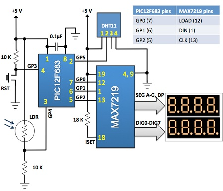 slika1 Adaptivno upravljanje intenzitetom svetlosti 7-segmentnog LED displeja projekti elektronika automatika.rs