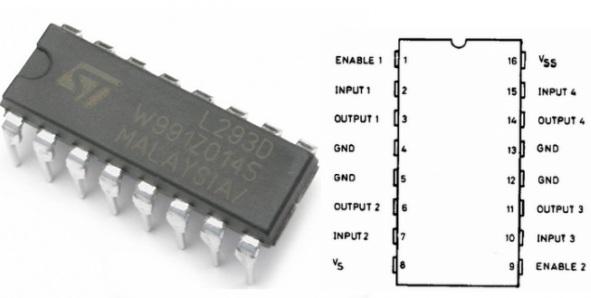 slika6 kako da napravite vas prvi robot koriscenjem arduino razvojnog sistema projekti mehatronika automatika.rs