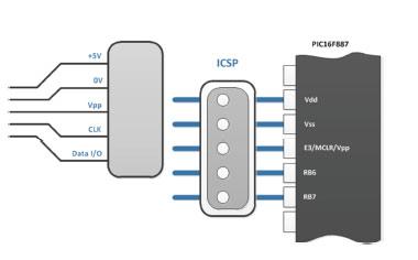 1 serijska komunikacija matlab rs232 projekti automatika.rs