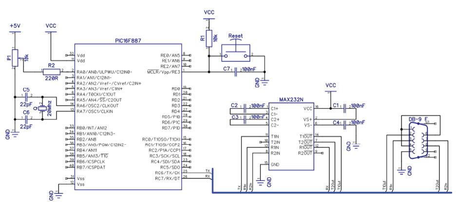 serijska komunikacija matlab rs232 projekti automatika.rs 2