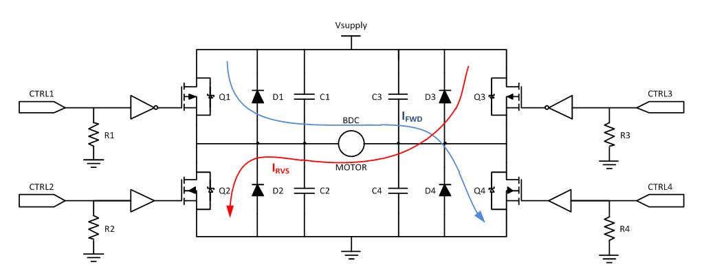 dc-motor h-most jednosmerni motor elektronika drajver automatika.rs 2