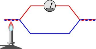 slika1 termoparovi senzori baza znanja automatika.rs