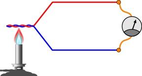 slika2 termoparovi senzori baza znanja automatika.rs