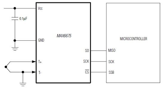 slika3 kako obraditi signal sa termopara elektronika projekti automatika.rs