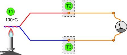 slika4 termoparovi senzori baza znanja automatika.rs