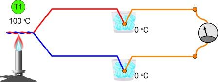 slika5 termoparovi senzori baza znanja automatika.rs