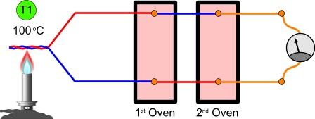 slika6 termoparovi senzori baza znanja automatika.rs