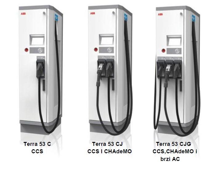 Terra53 C CJ CJG automatika.rs