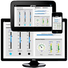 groov tablet smart phone monitor automtika.rs