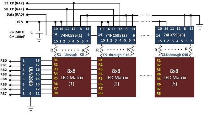 slika1 kako napraviti led matricu upotrebom shift registara projekti elektronika automatika.rs