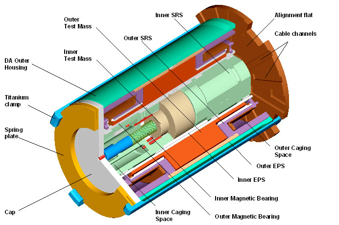 accelerometer akscelometar senzori automatika.rs