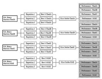 neuralne mreze i predvidjanje na berzi automatika rs