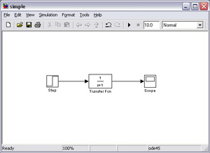simulink primer automatika rs