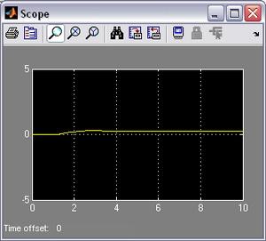 simulink primer simulacije automatika rs
