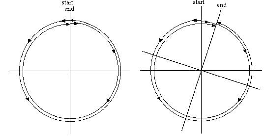 slika6 ziroskopi baza znanja gyroscope automatika.rs