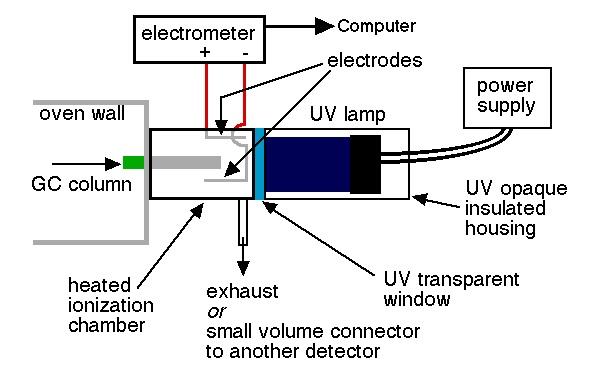 slika6 senzori gasova baza znanja automatika.rs